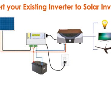 Solar Management Unit (SMU)